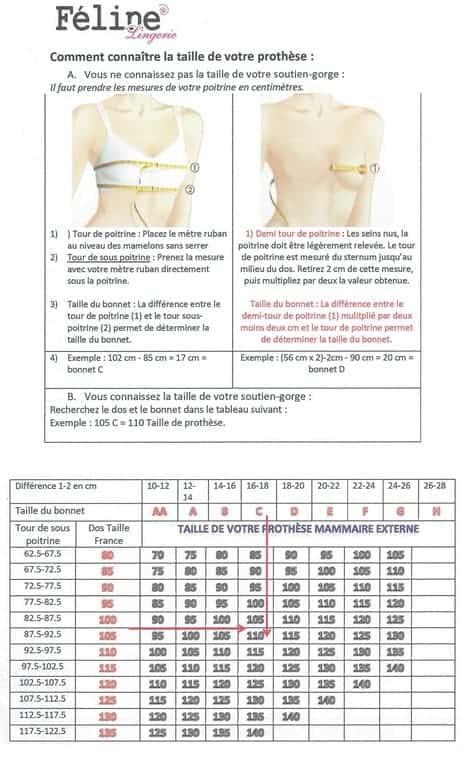 Définir taille des prothèses mammaire Anita-Care